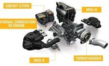 Změna: Motory se mohou vyvíjet i během sezóny