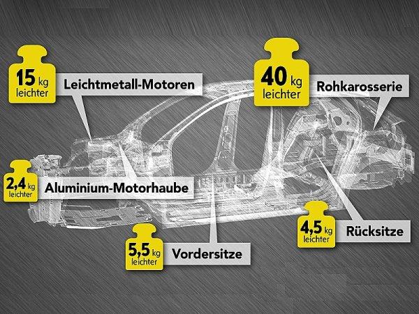 Opel odhalil nosnou strukturu nové generace Corsy