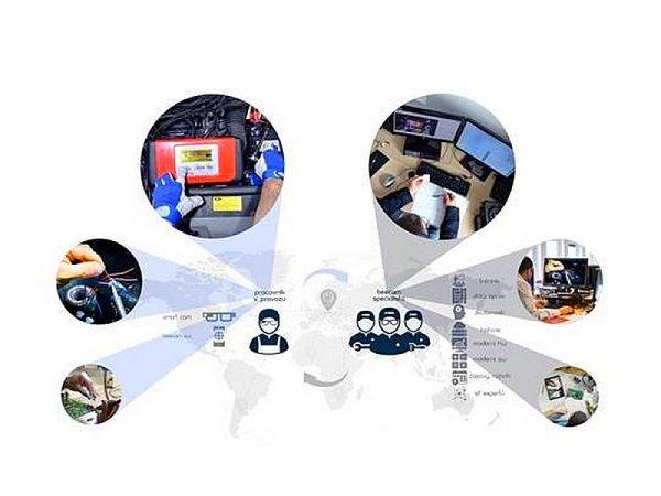 Inovace pro autoopravárenství